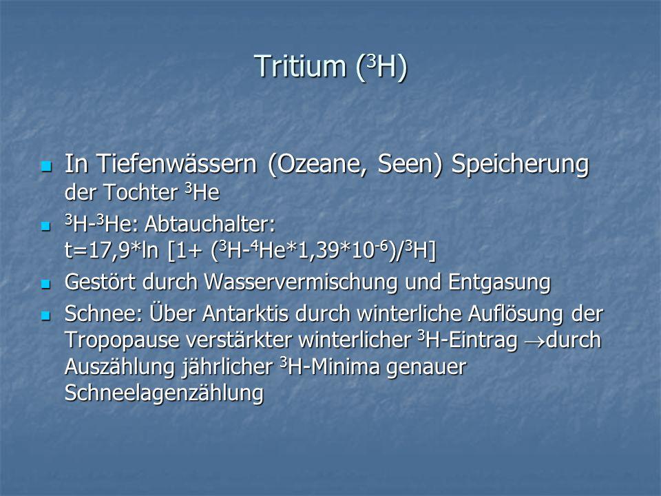 Tritium (3H)In Tiefenwässern (Ozeane, Seen) Speicherung der Tochter 3He. 3H-3He: Abtauchalter: t=17,9*ln [1+ (3H-4He*1,39*10-6)/3H]